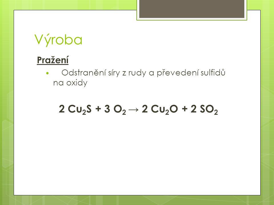 Výroba 2 Cu2S + 3 O2 → 2 Cu2O + 2 SO2 Pražení