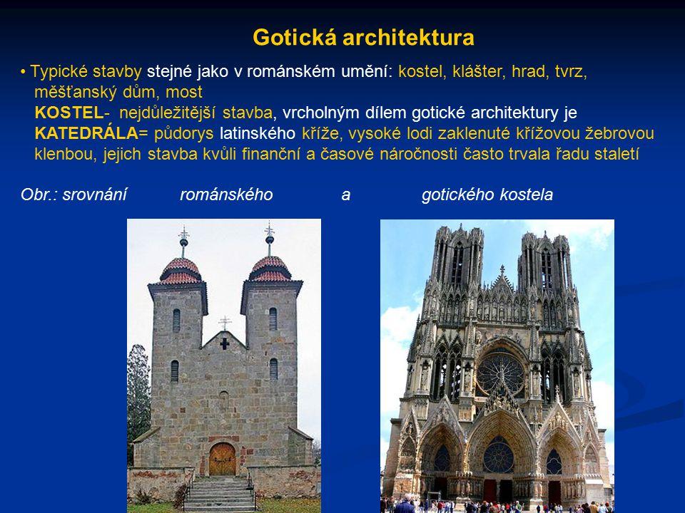 Gotická architektura Typické stavby stejné jako v románském umění: kostel, klášter, hrad, tvrz, měšťanský dům, most.