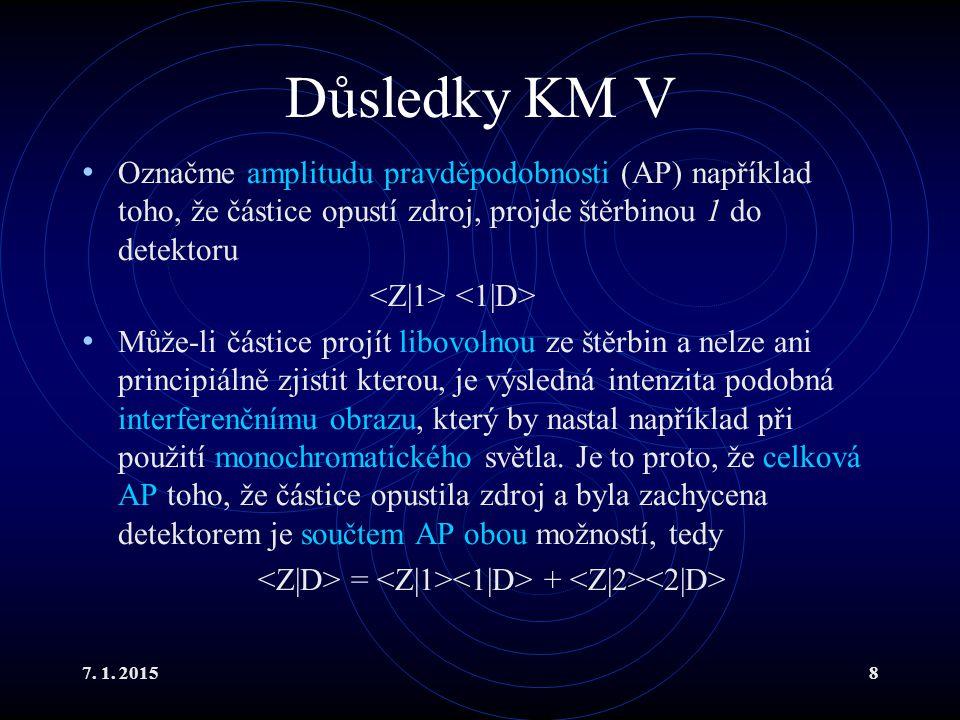 Důsledky KM V Označme amplitudu pravděpodobnosti (AP) například toho, že částice opustí zdroj, projde štěrbinou 1 do detektoru.