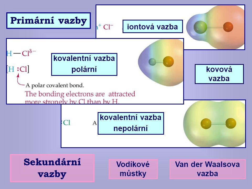kovalentní vazba nepolární kovalentní vazba polární