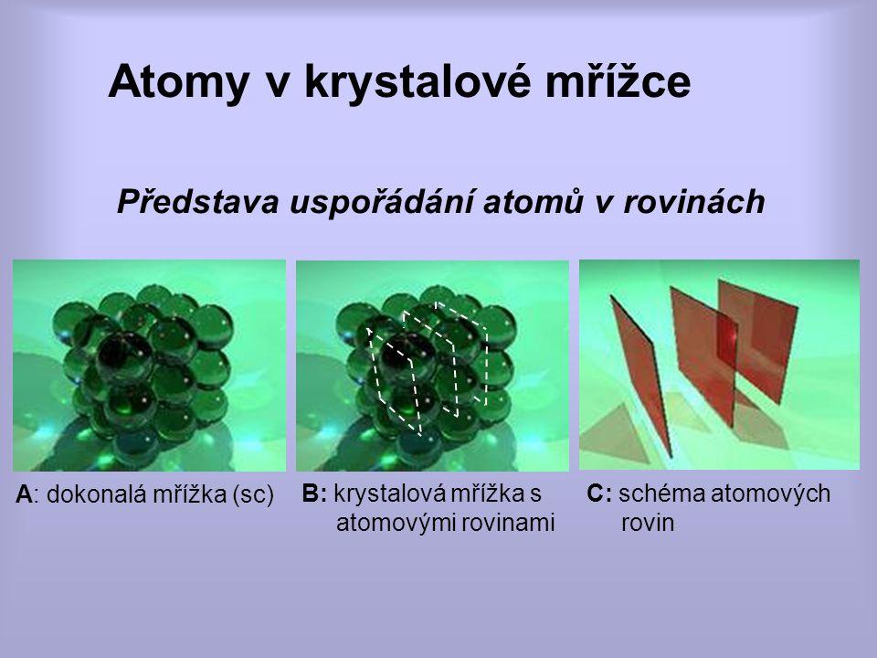 Atomy v krystalové mřížce