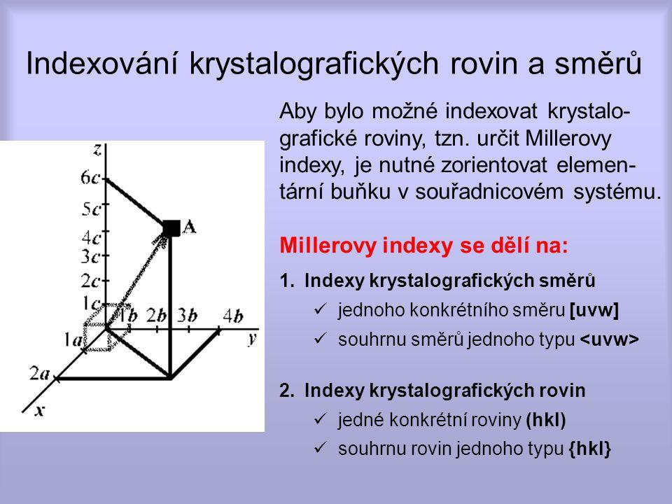 Indexování krystalografických rovin a směrů