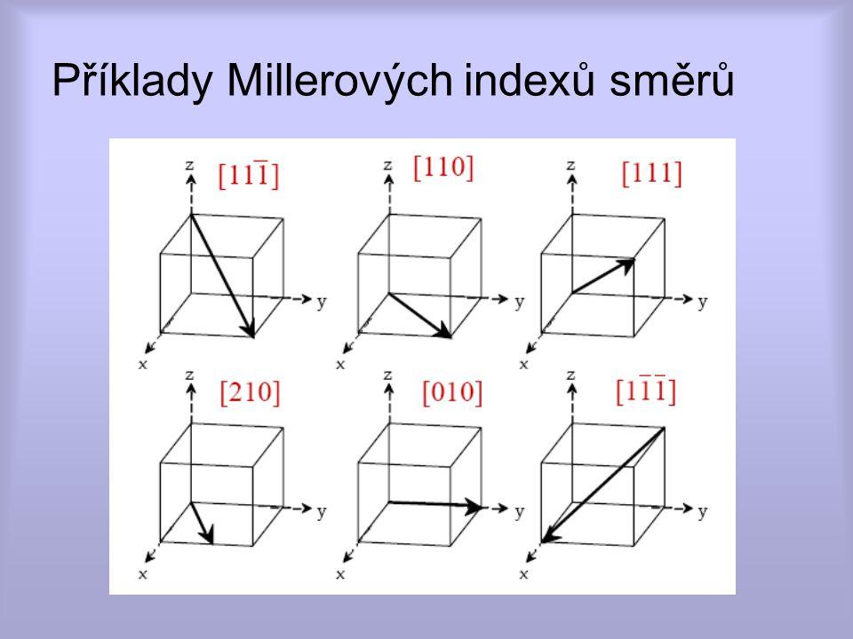 Příklady Millerových indexů směrů
