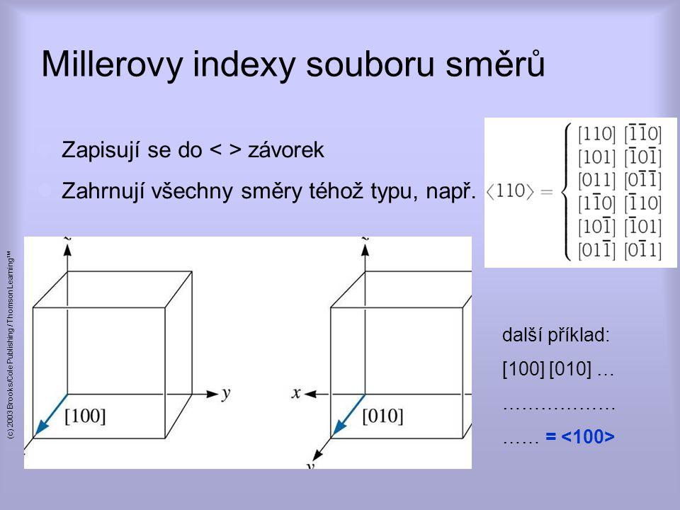 Millerovy indexy souboru směrů