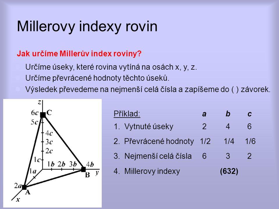 Millerovy indexy rovin