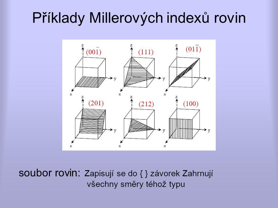 Příklady Millerových indexů rovin