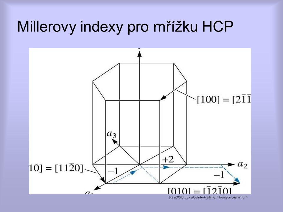 Millerovy indexy pro mřížku HCP