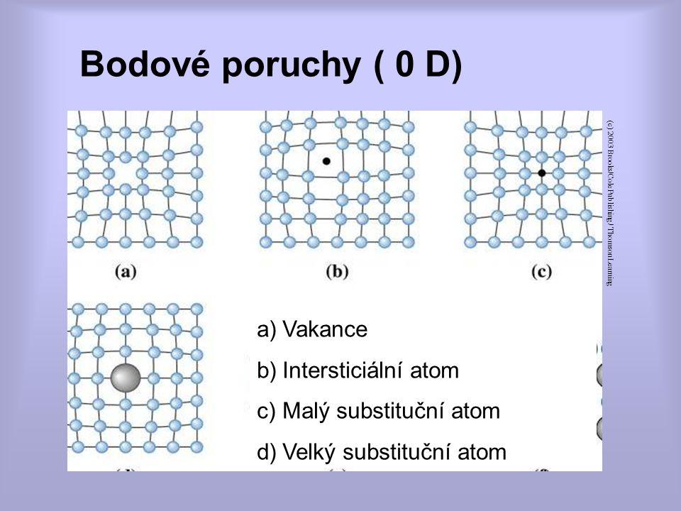 Bodové poruchy ( 0 D) Vakance Intersticiální atom