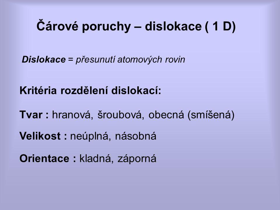 Čárové poruchy – dislokace ( 1 D)