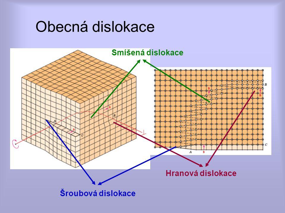 Obecná dislokace Smíšená dislokace Hranová dislokace