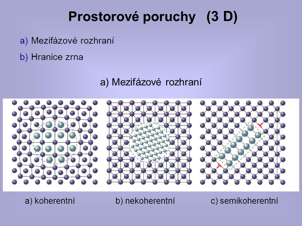 Prostorové poruchy (3 D)