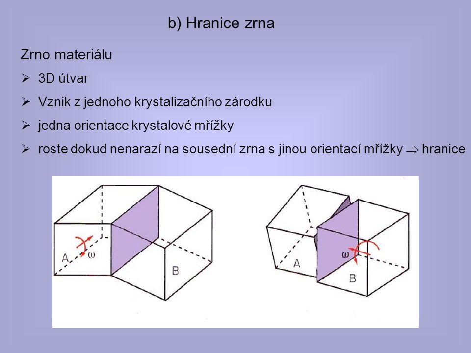 b) Hranice zrna Zrno materiálu 3D útvar