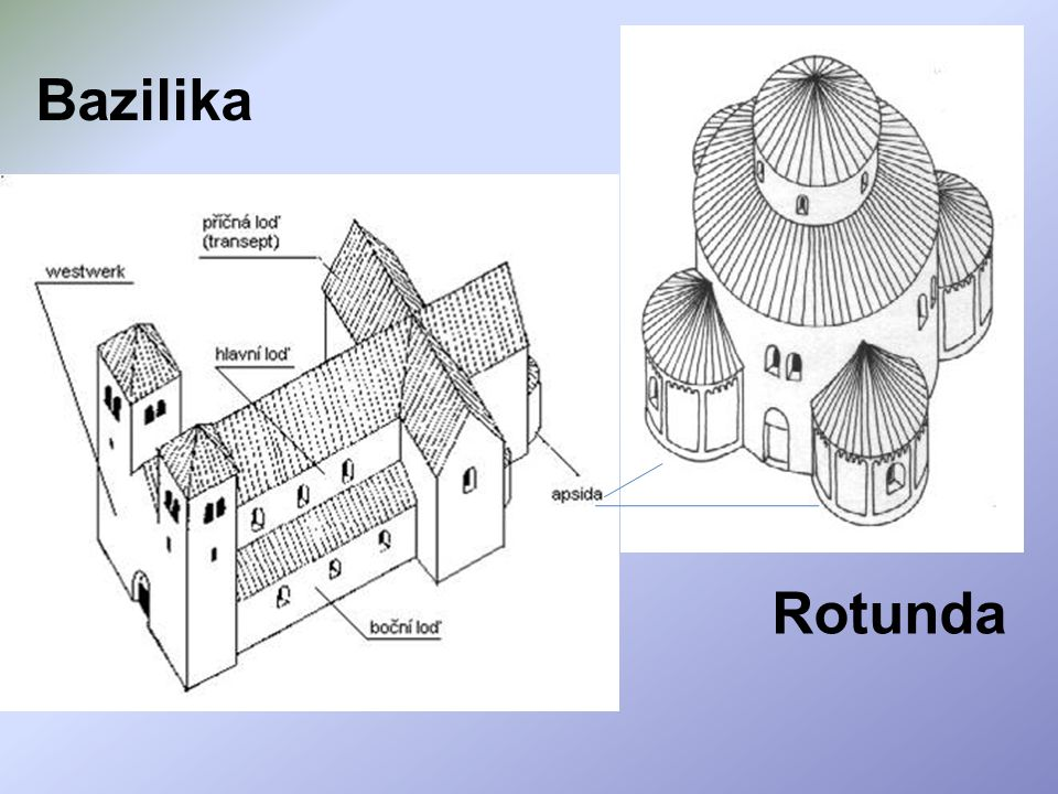 Bazilika Rotunda