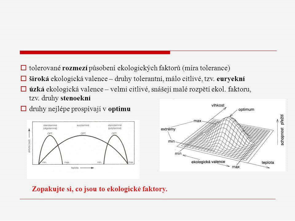 tolerované rozmezí působení ekologických faktorů (míra tolerance)