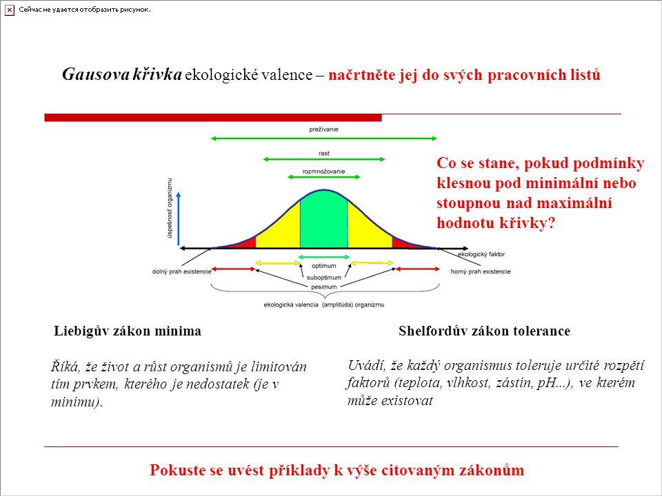 Gausova křivka ekologické valence – načrtněte jej do svých pracovních listů