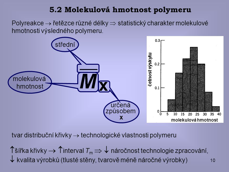 5.2 Molekulová hmotnost polymeru