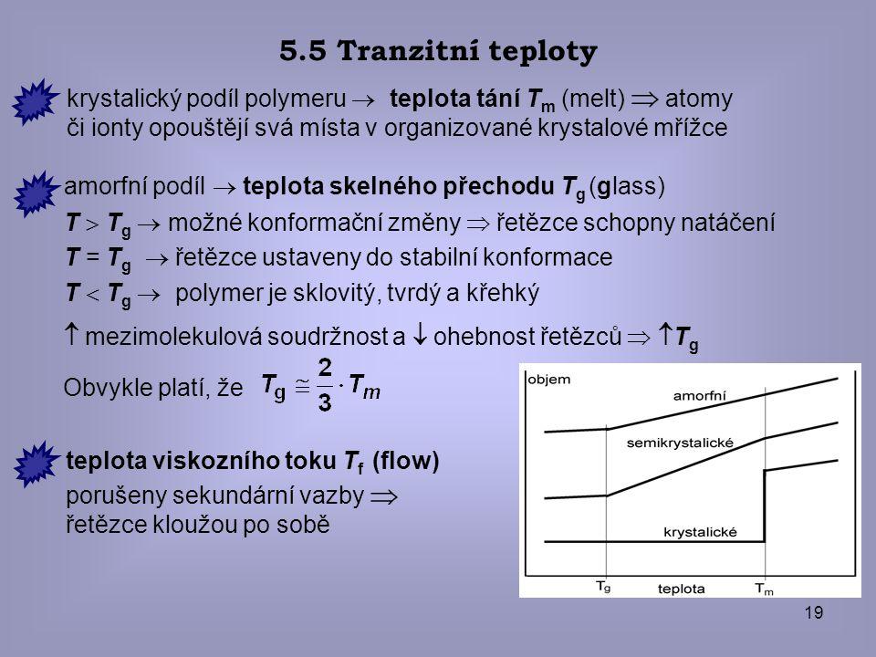5.5 Tranzitní teploty krystalický podíl polymeru  teplota tání Tm (melt)  atomy či ionty opouštějí svá místa v organizované krystalové mřížce.