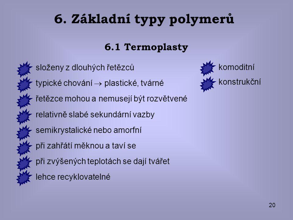 6. Základní typy polymerů