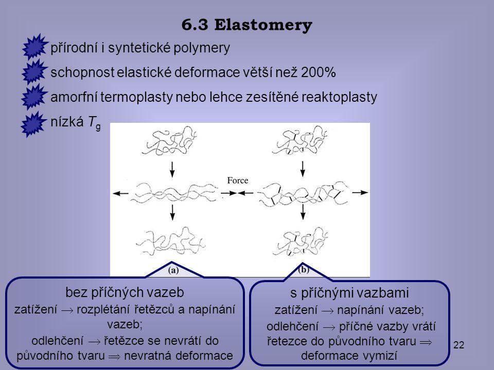 6.3 Elastomery přírodní i syntetické polymery