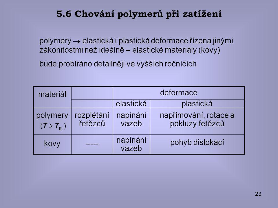 5.6 Chování polymerů při zatížení
