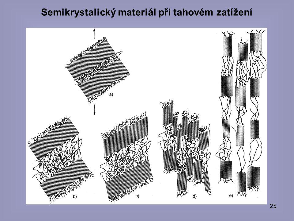 Semikrystalický materiál při tahovém zatížení
