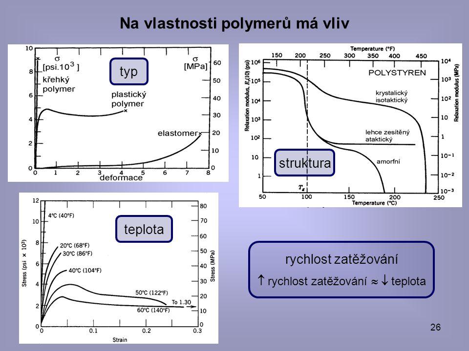 Na vlastnosti polymerů má vliv
