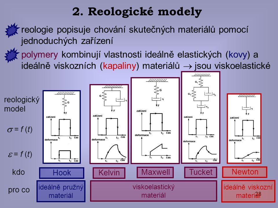 2. Reologické modely reologie popisuje chování skutečných materiálů pomocí jednoduchých zařízení.