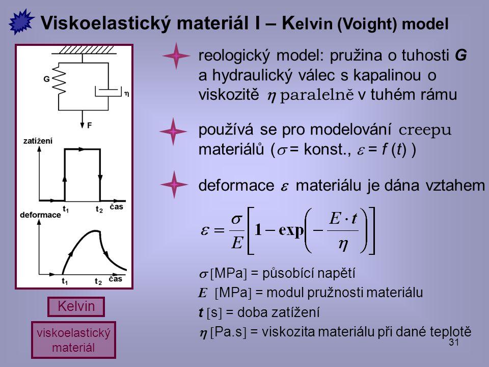 Viskoelastický materiál I – Kelvin (Voight) model