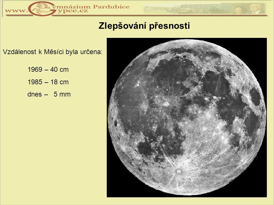 Zlepšování přesnosti Vzdálenost k Měsíci byla určena: 1969 – 40 cm