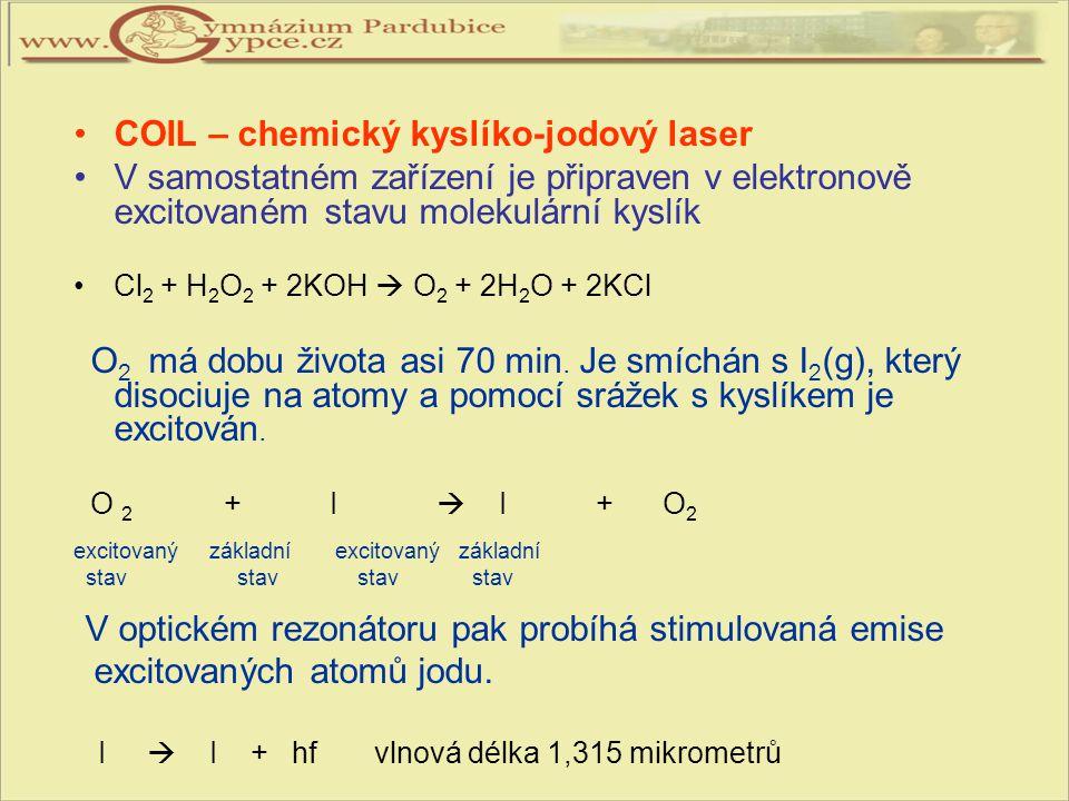 COIL – chemický kyslíko-jodový laser
