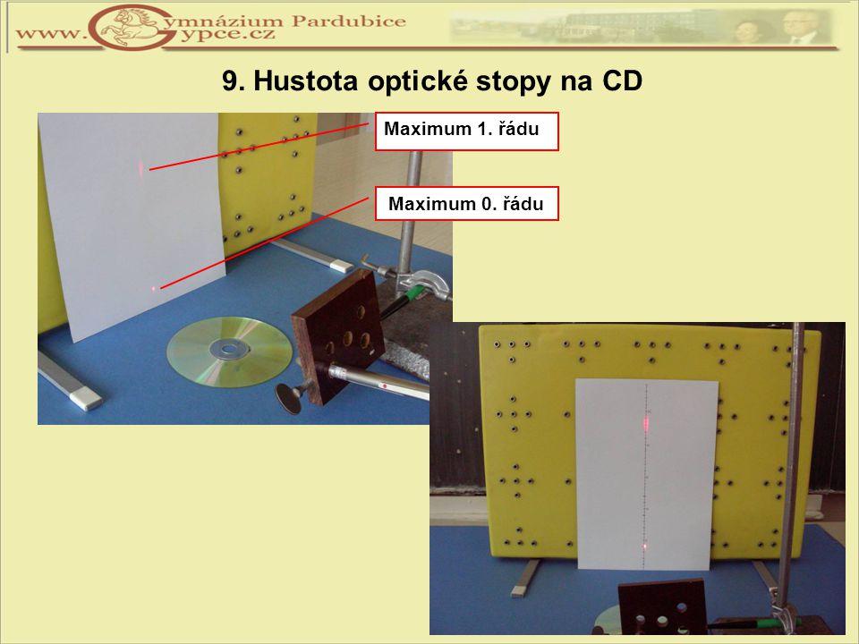 9. Hustota optické stopy na CD