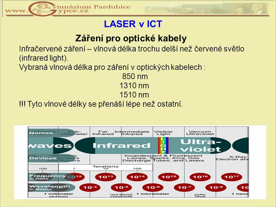 LASER v ICT Záření pro optické kabely
