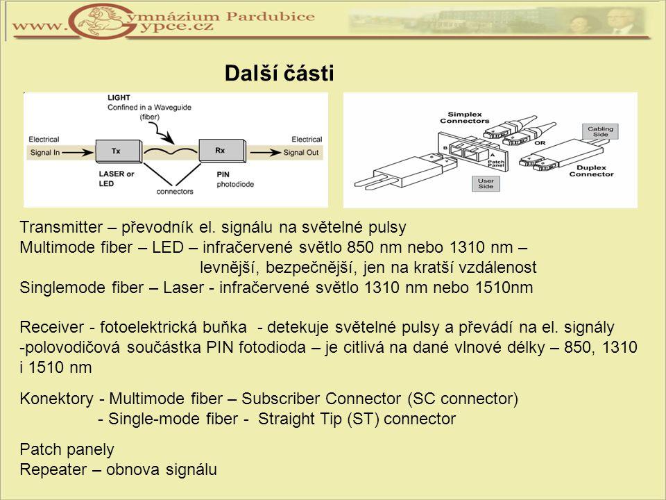 Další části Transmitter – převodník el. signálu na světelné pulsy