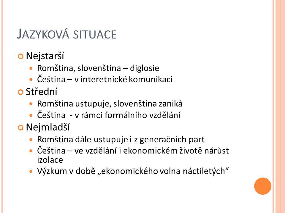 Jazyková situace Nejstarší Střední Nejmladší