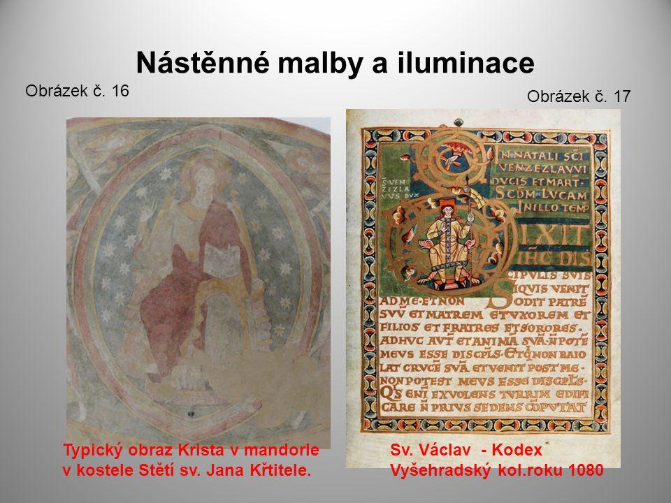 Nástěnné malby a iluminace
