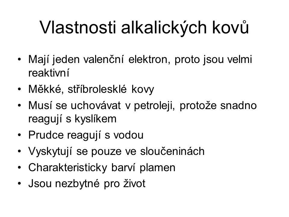 Vlastnosti alkalických kovů