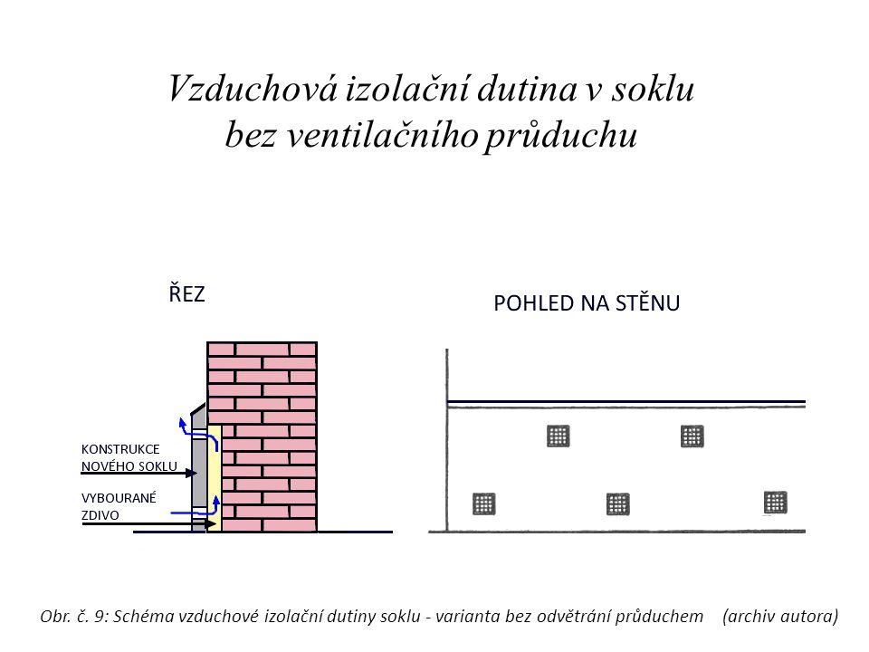 Vzduchová izolační dutina v soklu bez ventilačního průduchu