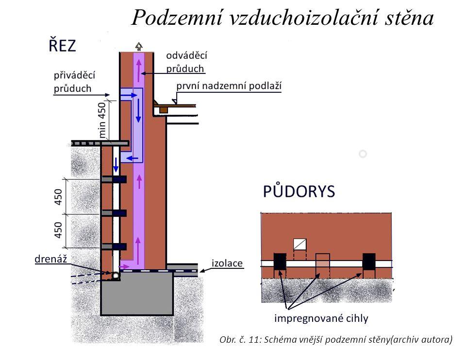 Podzemní vzduchoizolační stěna