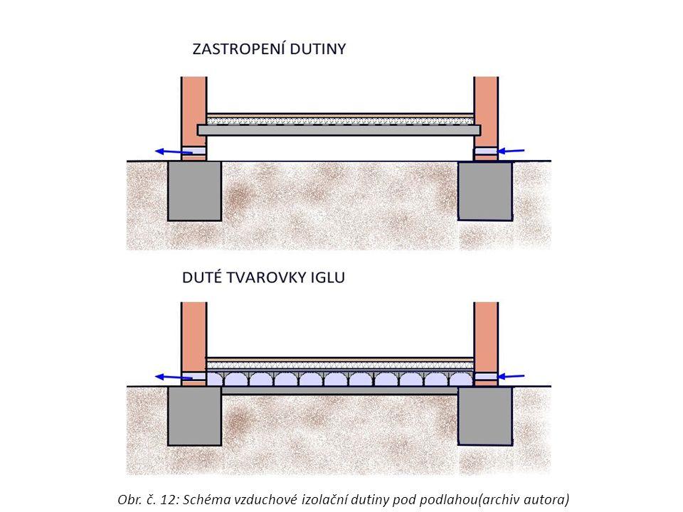 Obr. č. 12: Schéma vzduchové izolační dutiny pod podlahou(archiv autora)