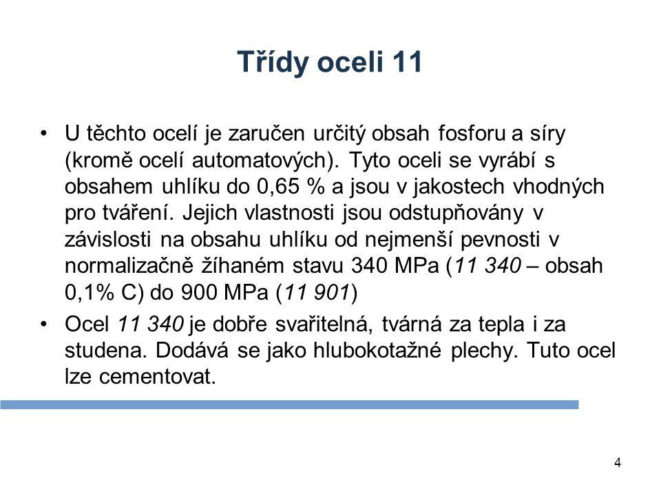 Zdroje Třídy oceli 11.