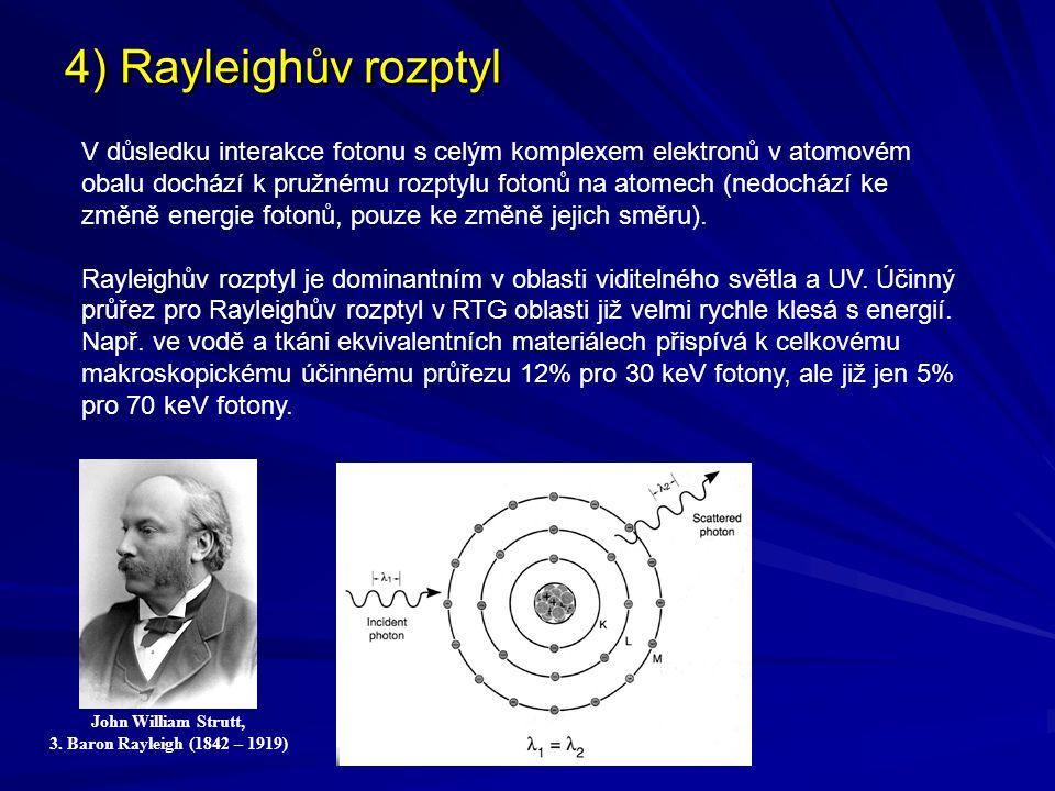 4) Rayleighův rozptyl