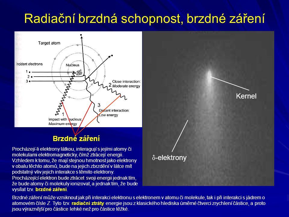 Radiační brzdná schopnost, brzdné záření
