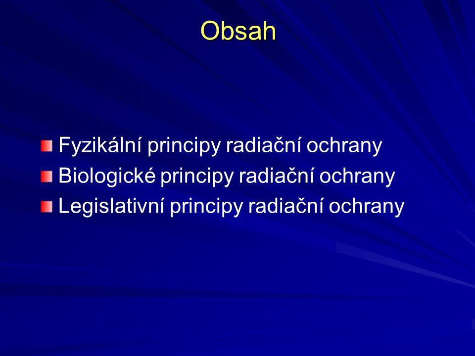 Obsah Fyzikální principy radiační ochrany