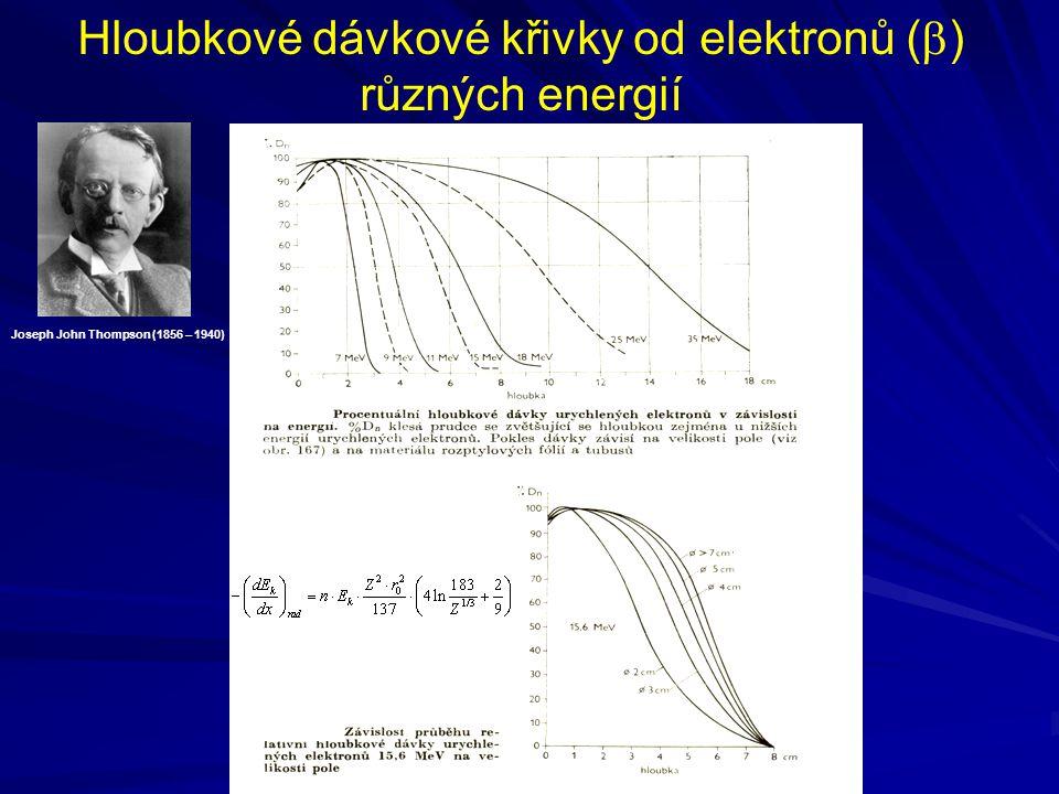 Hloubkové dávkové křivky od elektronů () různých energií