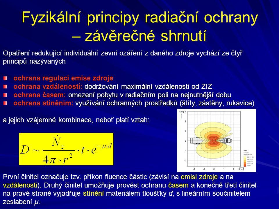 Fyzikální principy radiační ochrany – závěrečné shrnutí