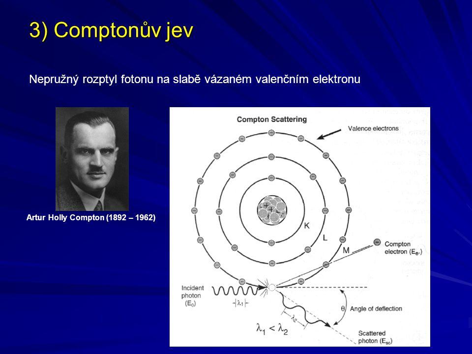 3) Comptonův jev Nepružný rozptyl fotonu na slabě vázaném valenčním elektronu.