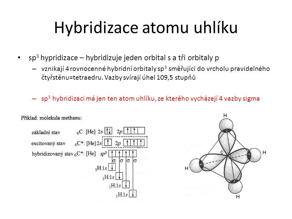 Hybridizace atomu uhlíku