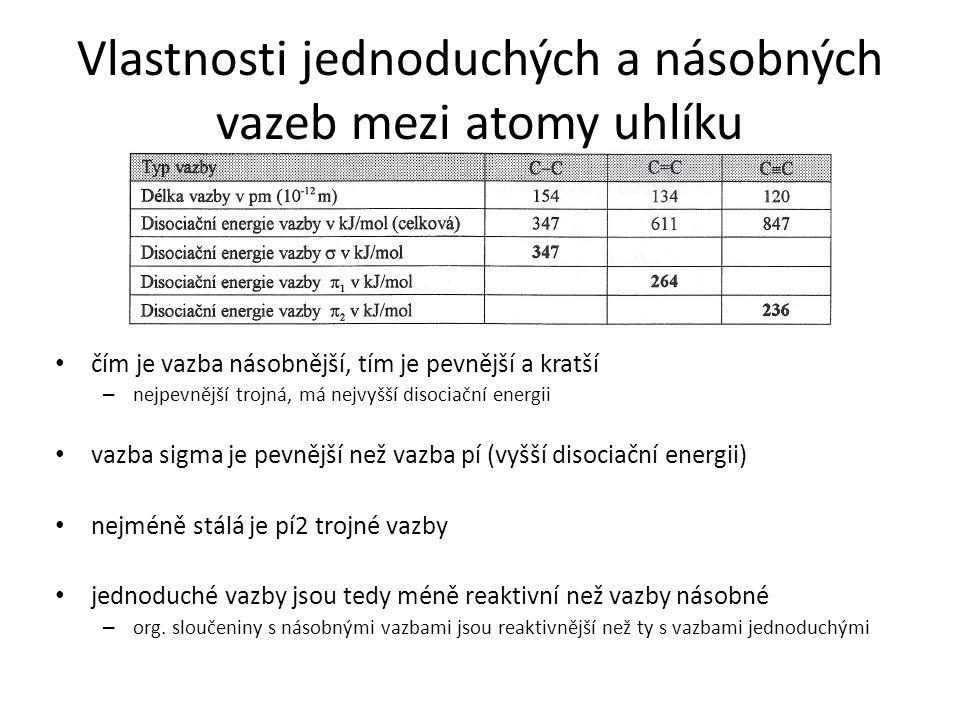 Vlastnosti jednoduchých a násobných vazeb mezi atomy uhlíku