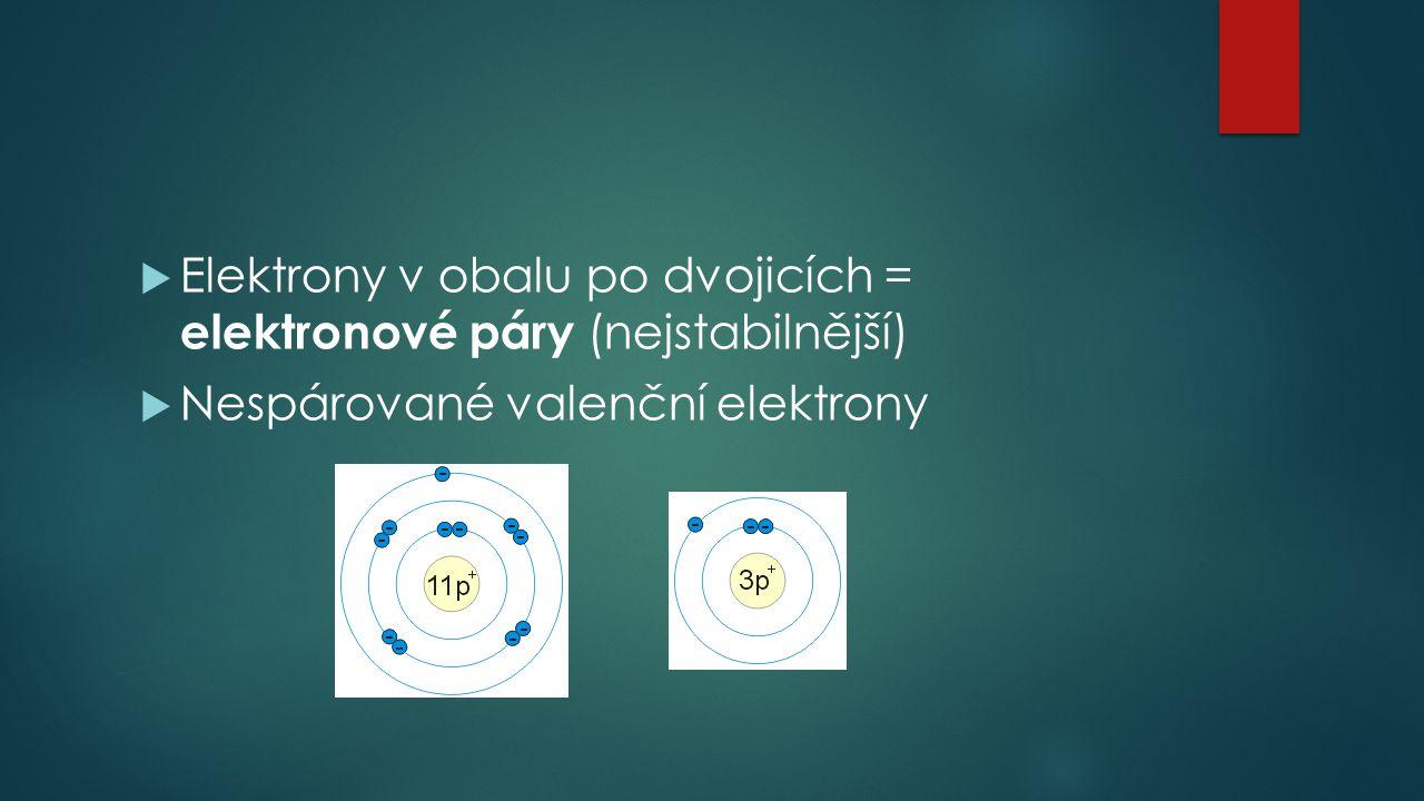 Elektrony v obalu po dvojicích = elektronové páry (nejstabilnější)