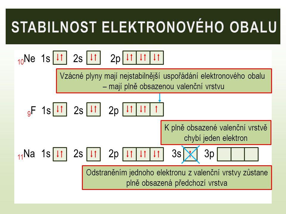 Stabilnost elektronového obalu
